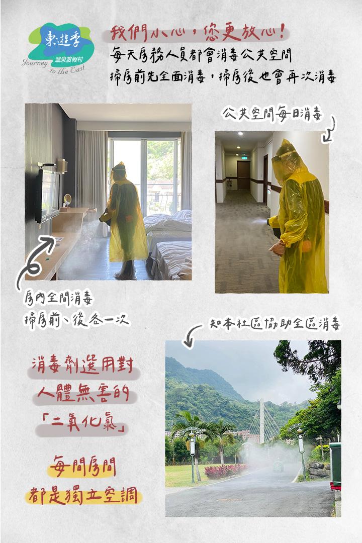 東遊季消毒圖文Q80